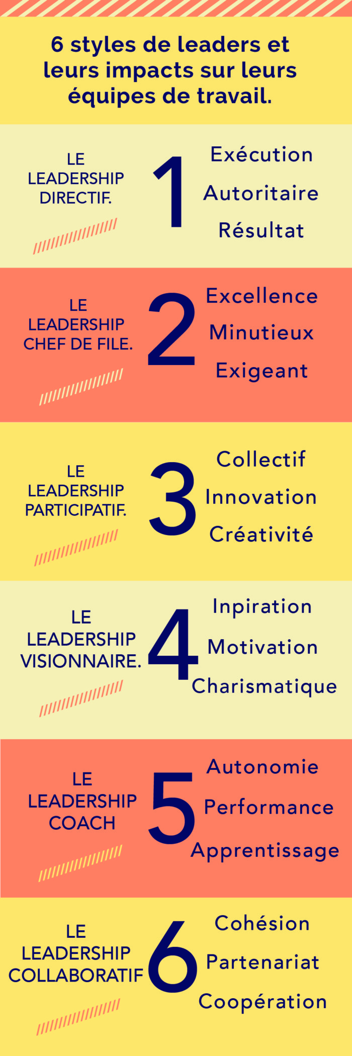 6 styles de leaders et leurs impacts sur leurs  u00e9quipes de